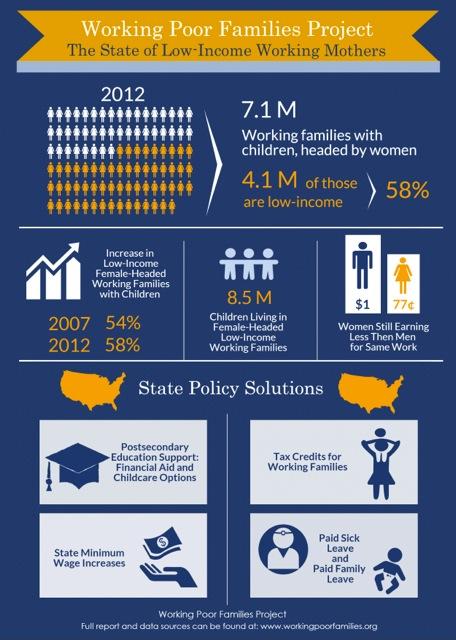 infographic-021014